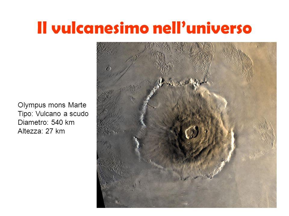 Il vulcanesimo nelluniverso Olympus mons Marte Tipo: Vulcano a scudo Diametro: 540 km Altezza: 27 km