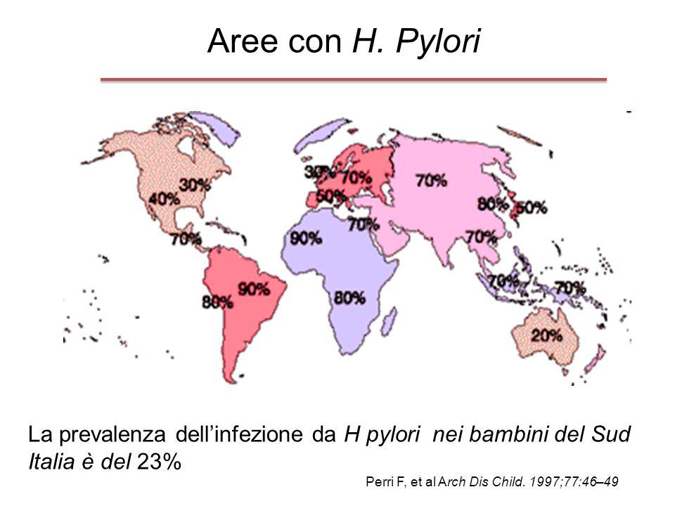 Aree con H. Pylori La prevalenza dellinfezione da H pylori nei bambini del Sud Italia è del 23% Perri F, et al Arch Dis Child. 1997;77:46–49