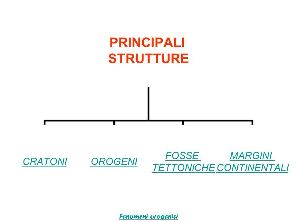PRINCIPALI STRUTTURE CRATONIOROGENI FOSSE TETTONICHE MARGINI CONTINENTALI Fenomeni orogenici