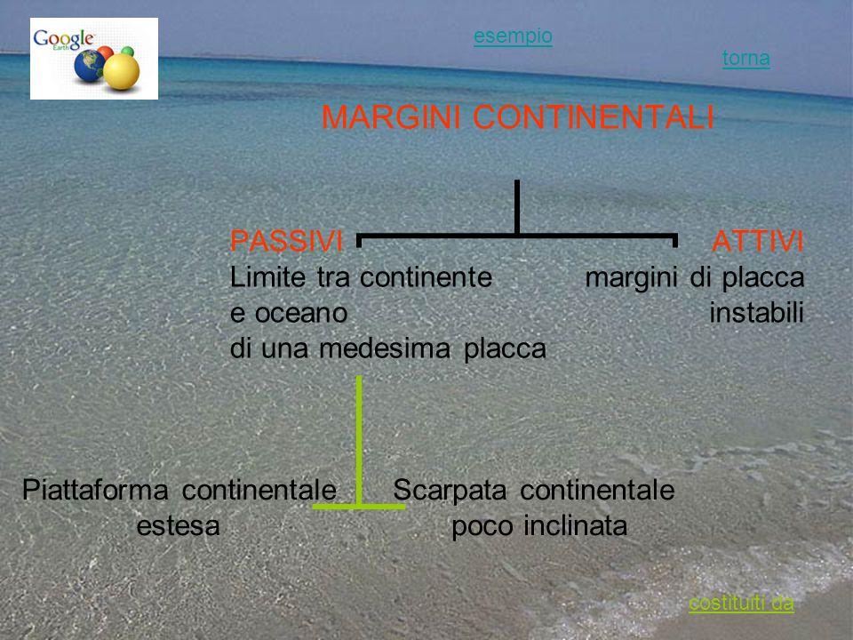 MARGINI CONTINENTALI PASSIVI Limite tra continente e oceano di una medesima placca Piattaforma continentale estesa Scarpata continentale poco inclinat
