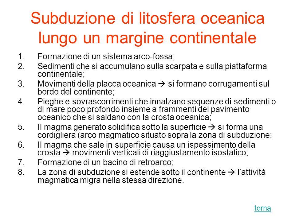 Subduzione di litosfera oceanica lungo un margine continentale 1.Formazione di un sistema arco-fossa; 2.Sedimenti che si accumulano sulla scarpata e s