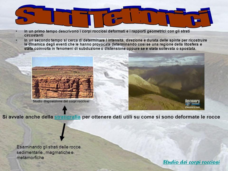 Corpi rocciosi Massa di rocce che hanno la medesima origine Di due tipi AmmassiStrati Corpo roccioso massiccio di forma irregolare Corpo roccioso che copre un superficie molto estesa ma presenta uno spessore limitato, delimitato da superfici parallele -Rocce Sedimentarie -Rocce Metamorfiche derivate da Sedimentarie -Rocce Magmatiche -Rocce Metamorfiche derivate da Magmatiche Avanti
