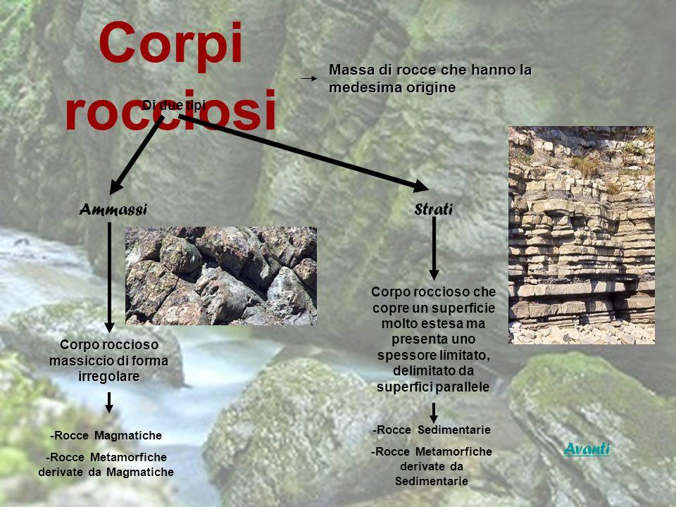 Corpi rocciosi Massa di rocce che hanno la medesima origine Di due tipi AmmassiStrati Corpo roccioso massiccio di forma irregolare Corpo roccioso che