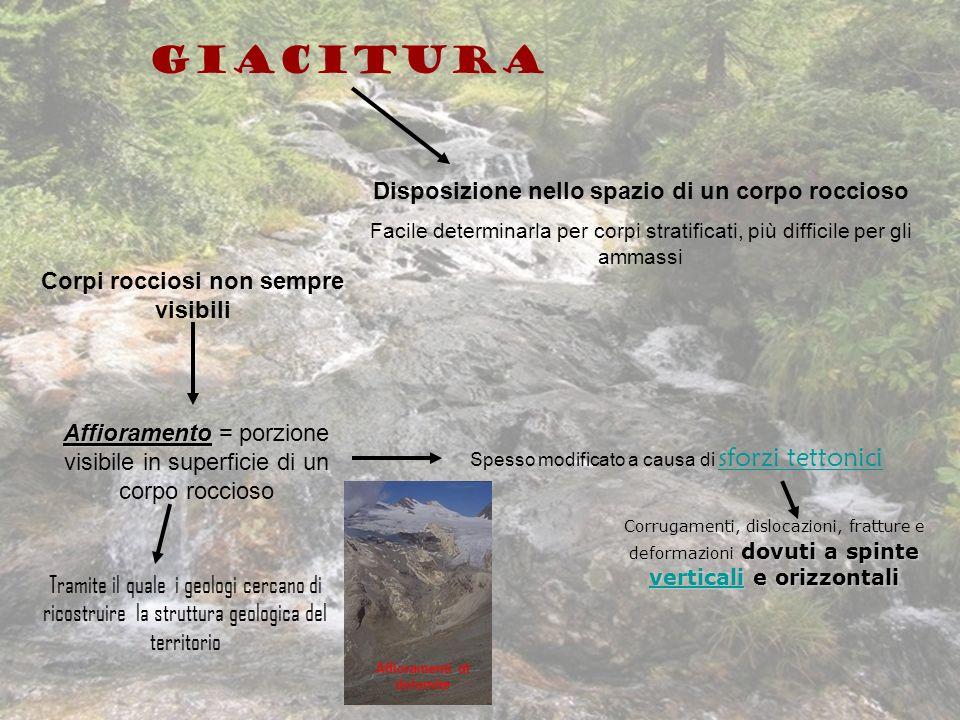 Giacitura Disposizione nello spazio di un corpo roccioso Facile determinarla per corpi stratificati, più difficile per gli ammassi Corpi rocciosi non