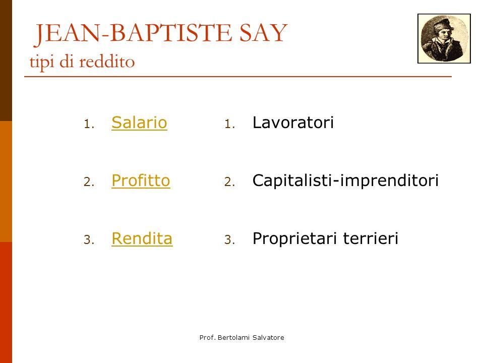 Prof. Bertolami Salvatore JEAN-BAPTISTE SAY tipi di reddito 1. Salario Salario 2. Profitto Profitto 3. Rendita Rendita 1. Lavoratori 2. Capitalisti-im