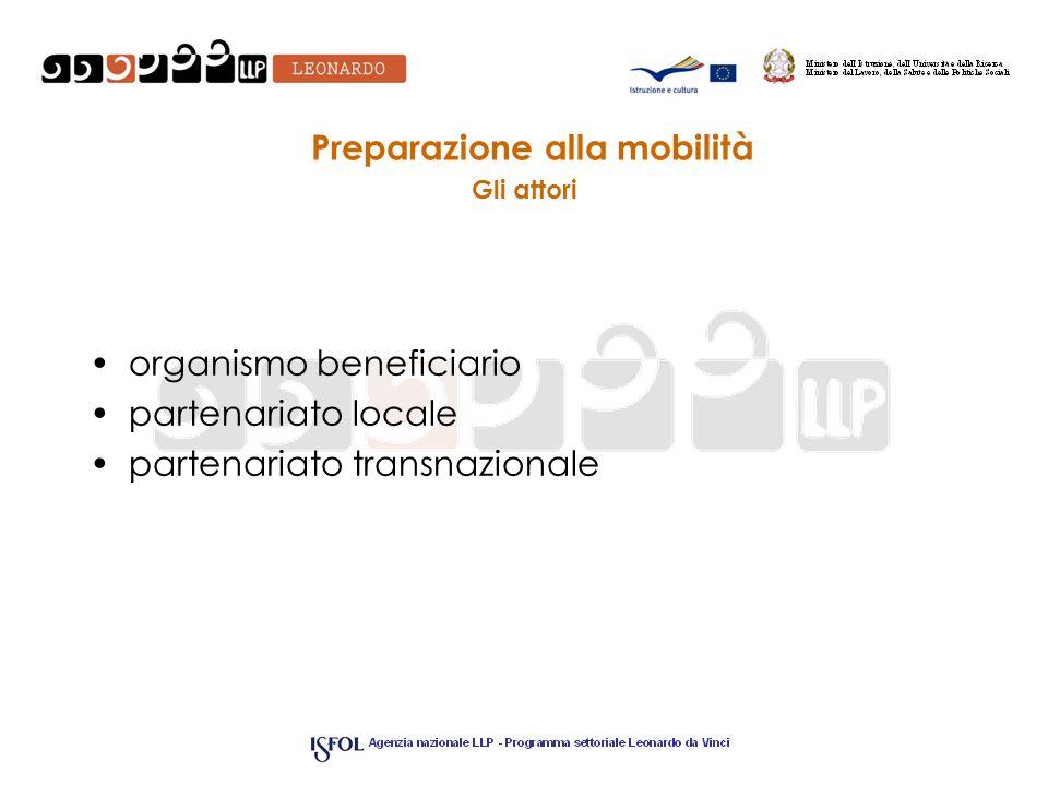 Preparazione alla mobilità Gli attori organismo beneficiario partenariato locale partenariato transnazionale