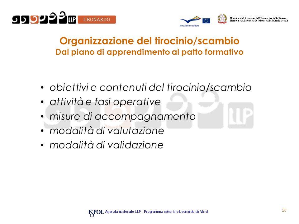 Organizzazione del tirocinio/scambio Dal piano di apprendimento al patto formativo obiettivi e contenuti del tirocinio/scambio attività e fasi operati