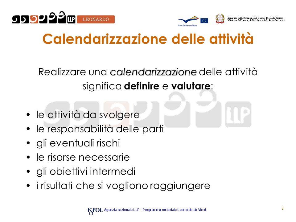 Calendarizzazione delle attività calendarizzazione Realizzare una calendarizzazione delle attività significa definire e valutare : le attività da svol