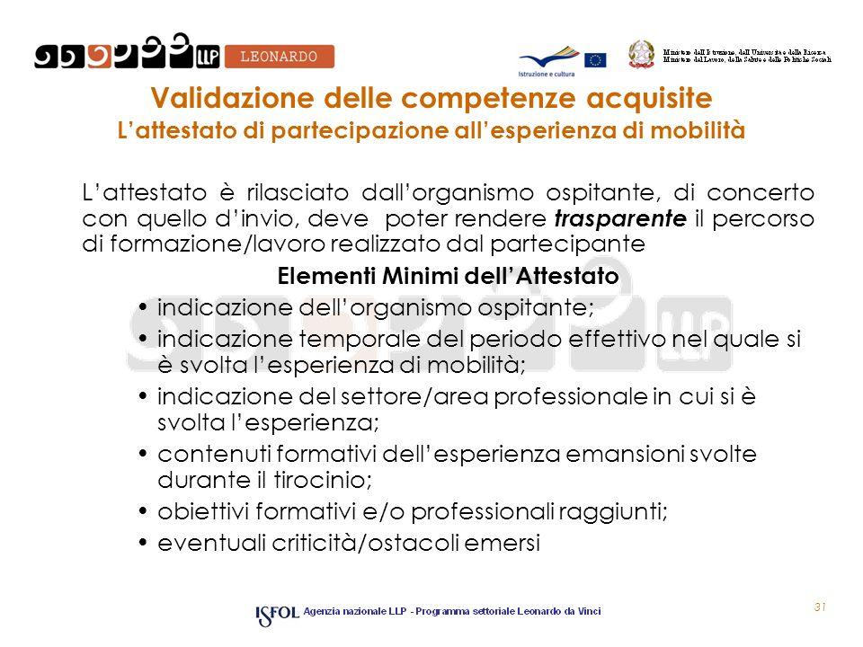 Validazione delle competenze acquisite Lattestato di partecipazione allesperienza di mobilità Lattestato è rilasciato dallorganismo ospitante, di conc