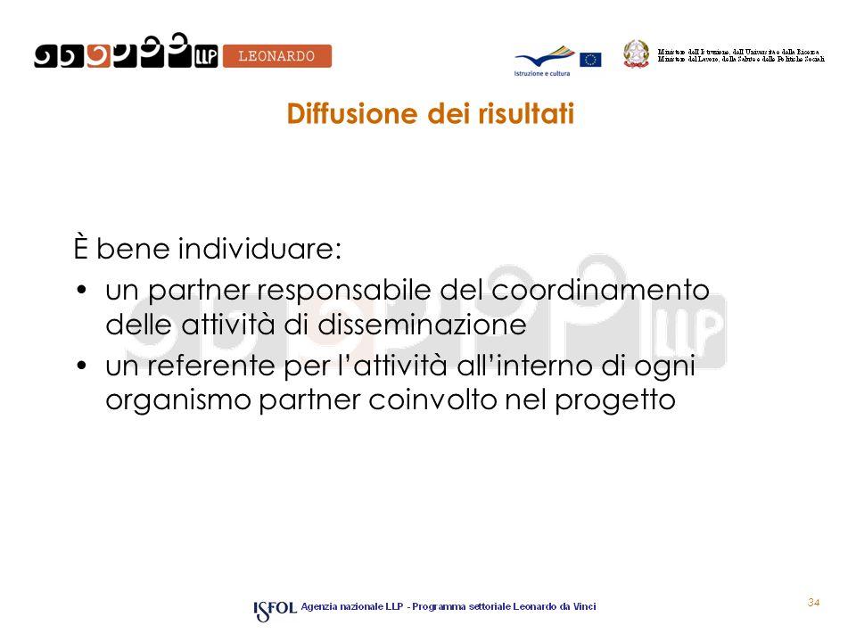 34 Diffusione dei risultati È bene individuare: un partner responsabile del coordinamento delle attività di disseminazione un referente per lattività