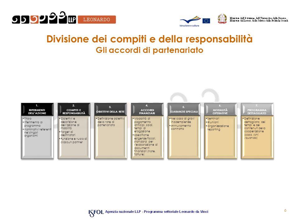Divisione dei compiti e della responsabilità Il partenariato dopo la stipula della convenzione di sovvenzione LE MODIFICHE Recesso e esclusione Adempimenti formali Comunicazione a firma del L.R.