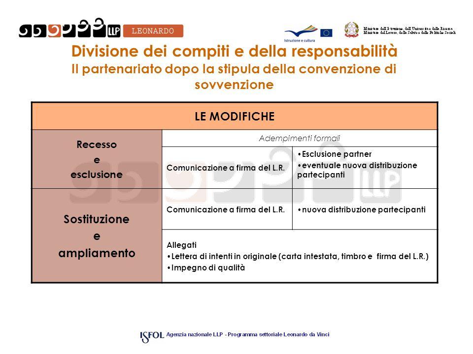 Divisione dei compiti e della responsabilità Il partenariato dopo la stipula della convenzione di sovvenzione LE MODIFICHE Recesso e esclusione Adempi