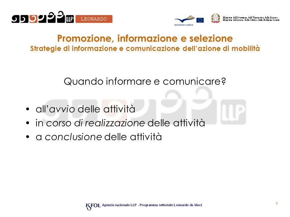 Promozione, informazione e selezione Strategie di informazione e comunicazione dellazione di mobilità Quando informare e comunicare? allavvio delle at