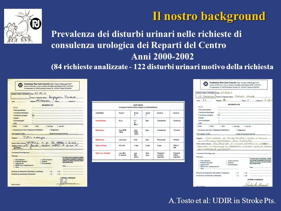 A.Tosto et al: UDIR in Stroke Pts. Il nostro background Prevalenza dei disturbi urinari nelle richieste di consulenza urologica dei Reparti del Centro