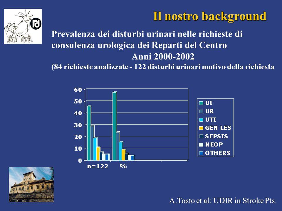A.Tosto et al: UDIR in Stroke Pts. LIndice U.D.I.R. 2
