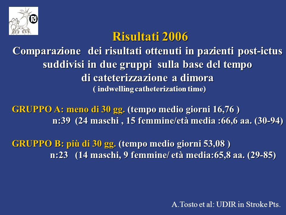 A.Tosto et al: UDIR in Stroke Pts. Risultati 2006 Risultati 2006 Comparazione dei risultati ottenuti in pazienti post-ictus suddivisi in due gruppi su