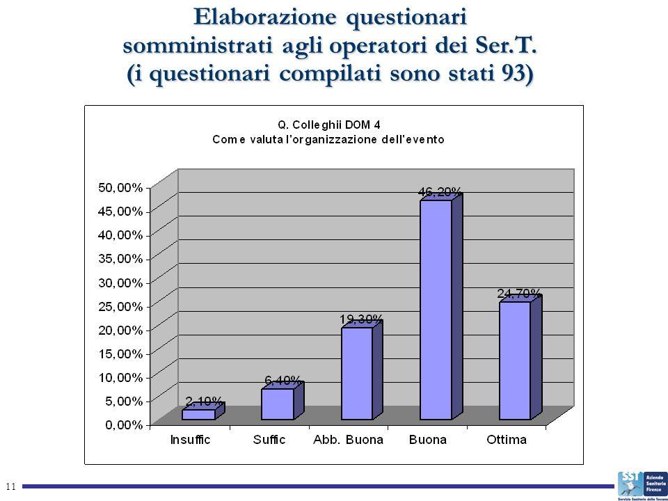11 Elaborazione questionari somministrati agli operatori dei Ser.T.