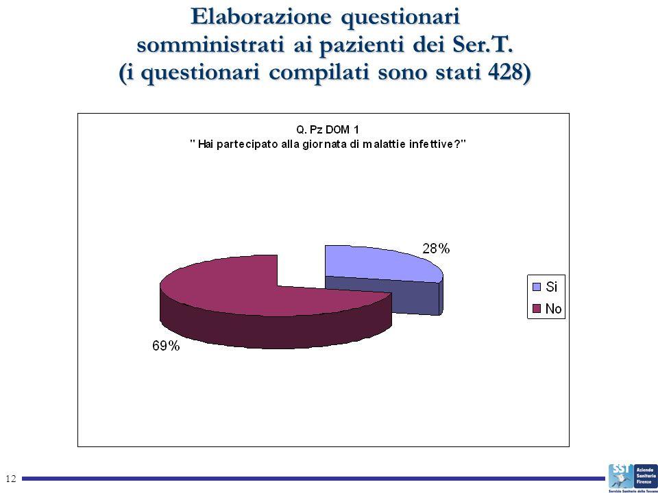 12 Elaborazione questionari somministrati ai pazienti dei Ser.T.