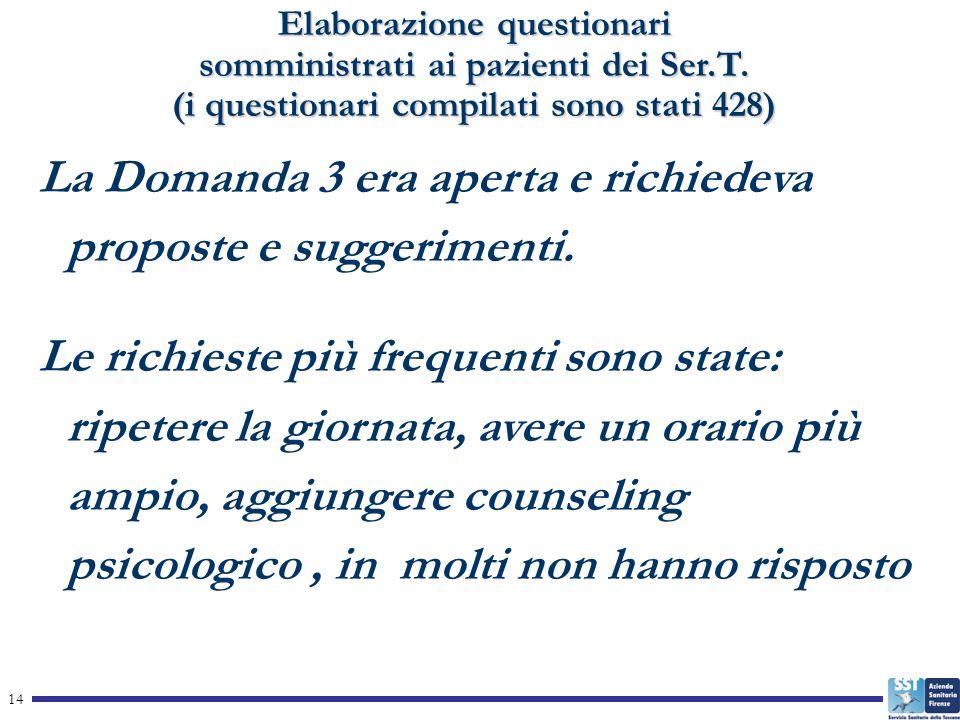 14 Elaborazione questionari somministrati ai pazienti dei Ser.T.