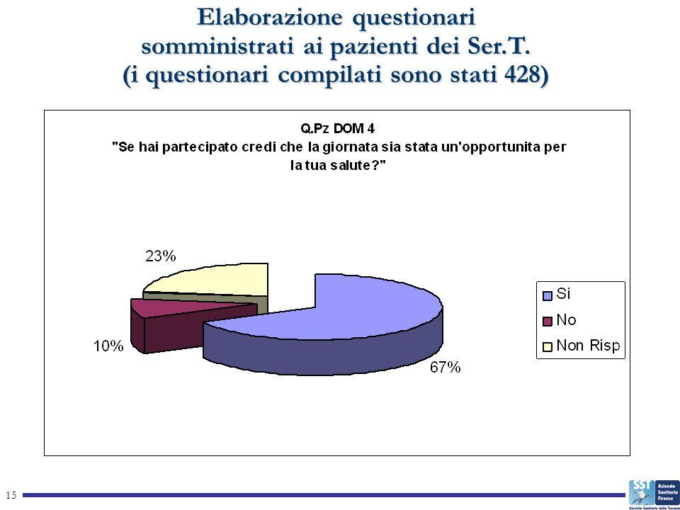 15 Elaborazione questionari somministrati ai pazienti dei Ser.T.