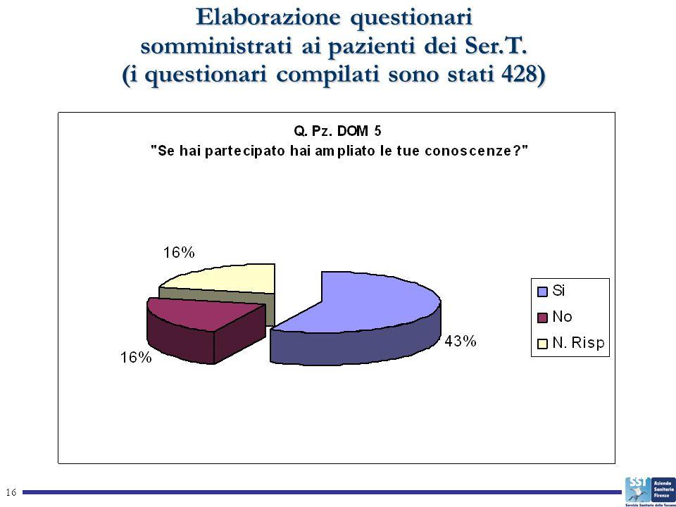 16 Elaborazione questionari somministrati ai pazienti dei Ser.T.