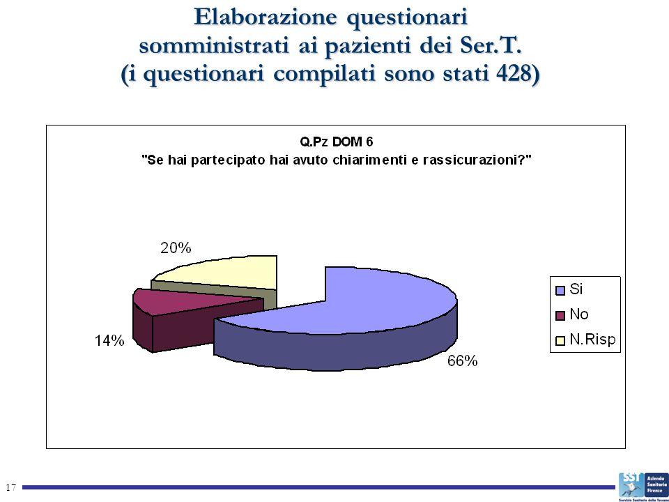 17 Elaborazione questionari somministrati ai pazienti dei Ser.T.