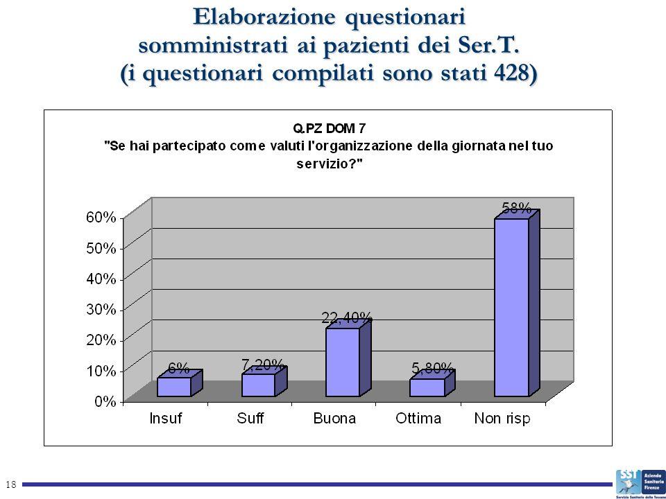 18 Elaborazione questionari somministrati ai pazienti dei Ser.T.