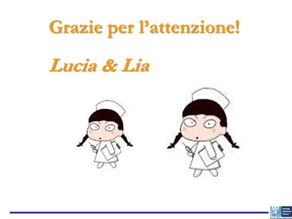 Grazie per lattenzione! Lucia & Lia