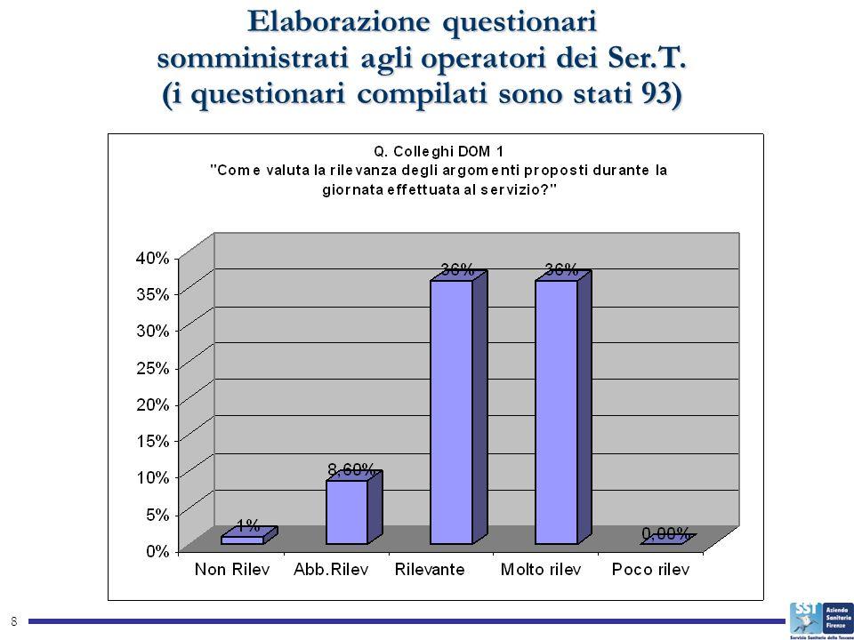 8 Elaborazione questionari somministrati agli operatori dei Ser.T.