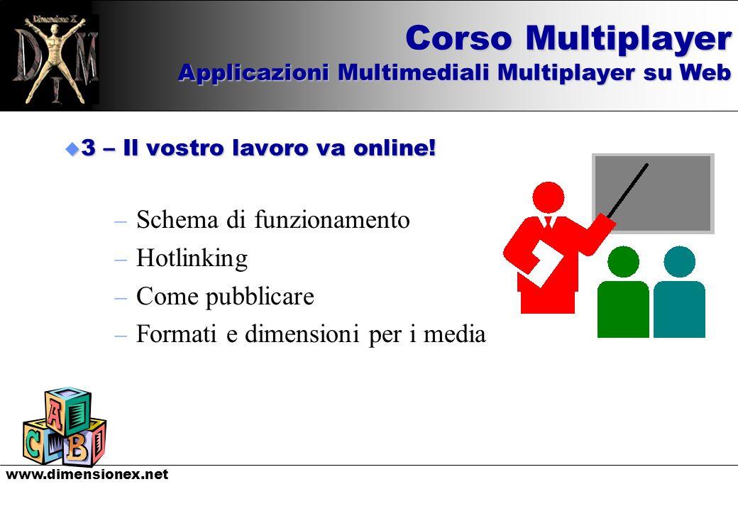 www.dimensionex.net u 3 – Il vostro lavoro va online.