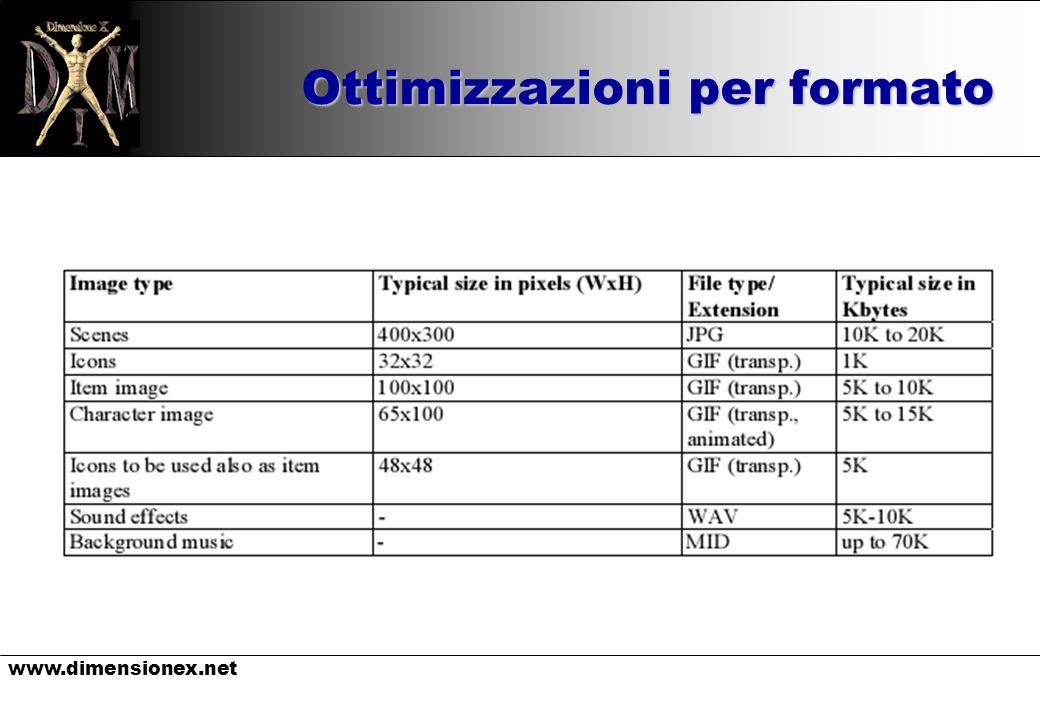 www.dimensionex.net Ottimizzazioni per formato