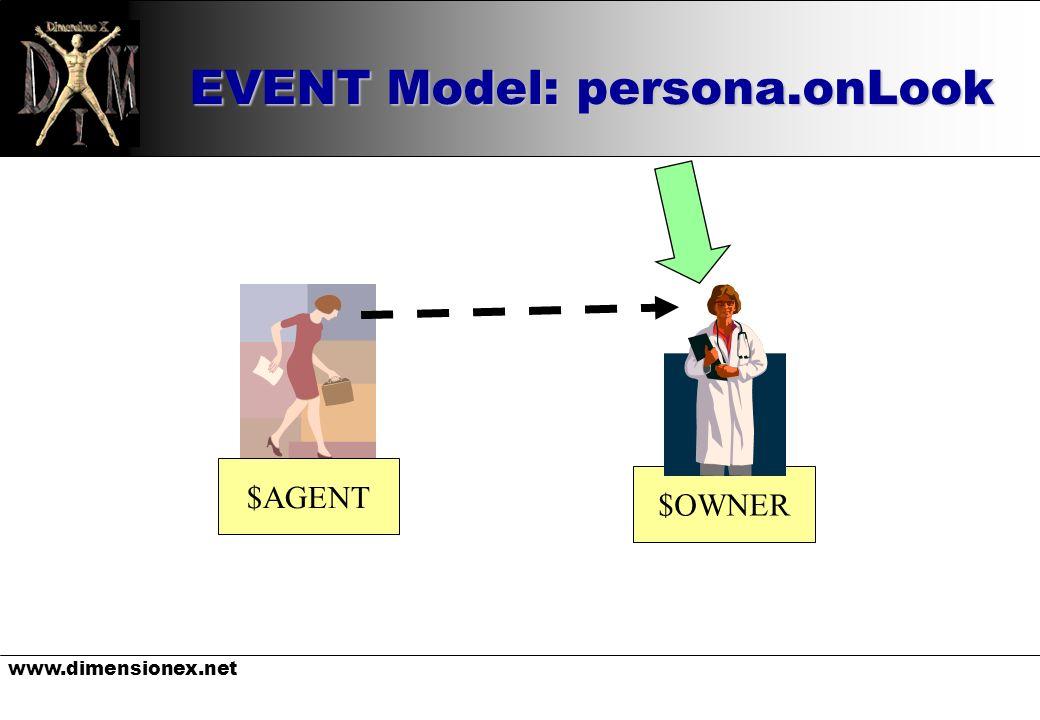 www.dimensionex.net EVENTO onLook Esempio SCRIPTS EVENT tizio.onLook Speak $OWNER,$AGENT,Ehi coshai da guardare? END_SCRIPTS