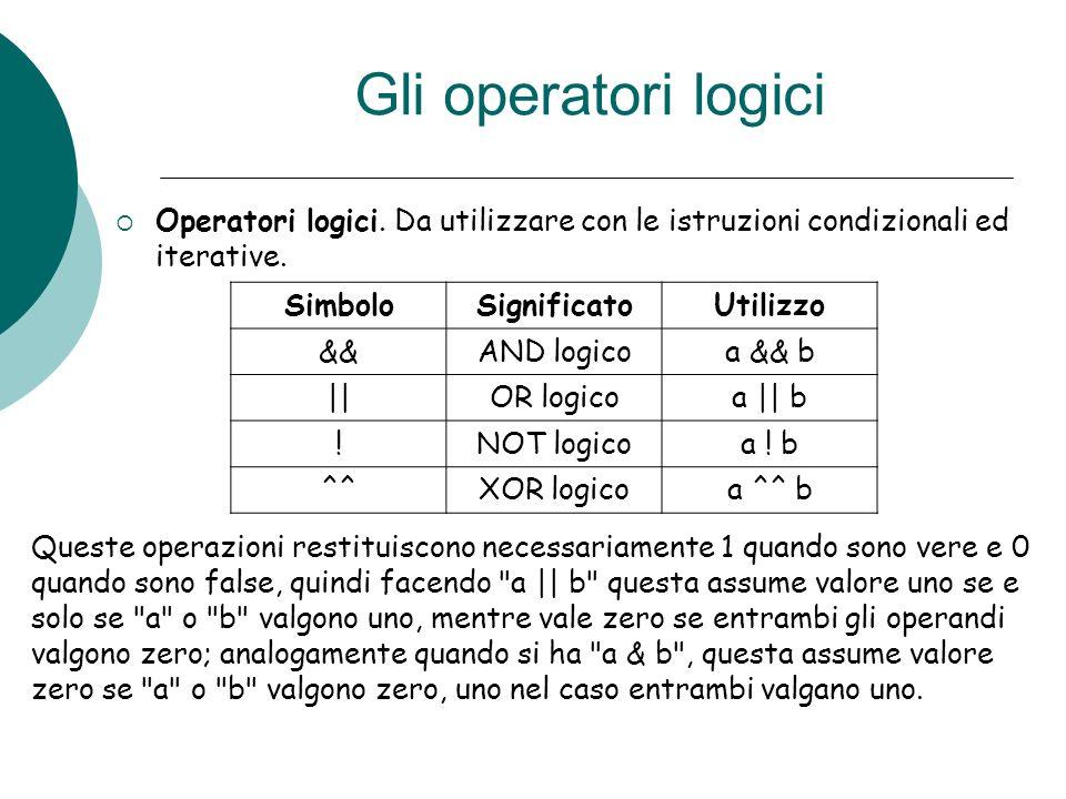 Gli operatori logici Operatori logici. Da utilizzare con le istruzioni condizionali ed iterative. SimboloSignificatoUtilizzo &&AND logicoa && b ||OR l