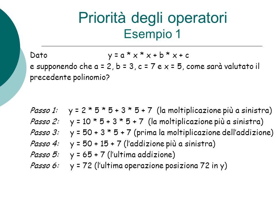 Priorità degli operatori Esempio 1 Dato y = a * x * x + b * x + c e supponendo che a = 2, b = 3, c = 7 e x = 5, come sarà valutato il precedente polin