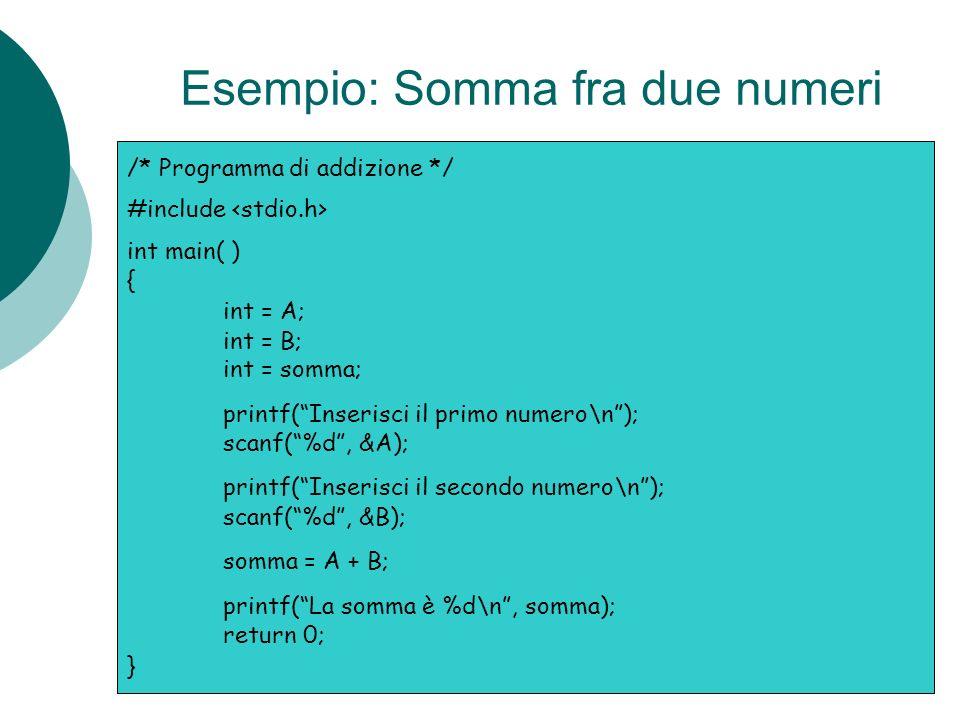 Esempio: Somma fra due numeri /* Programma di addizione */ #include int main( ) { int = A; int = B; int = somma; printf(Inserisci il primo numero\n);