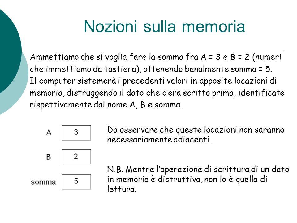 Nozioni sulla memoria Ammettiamo che si voglia fare la somma fra A = 3 e B = 2 (numeri che immettiamo da tastiera), ottenendo banalmente somma = 5. Il
