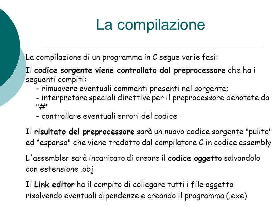 La compilazione La compilazione di un programma in C segue varie fasi: Il codice sorgente viene controllato dal preprocessore che ha i seguenti compit