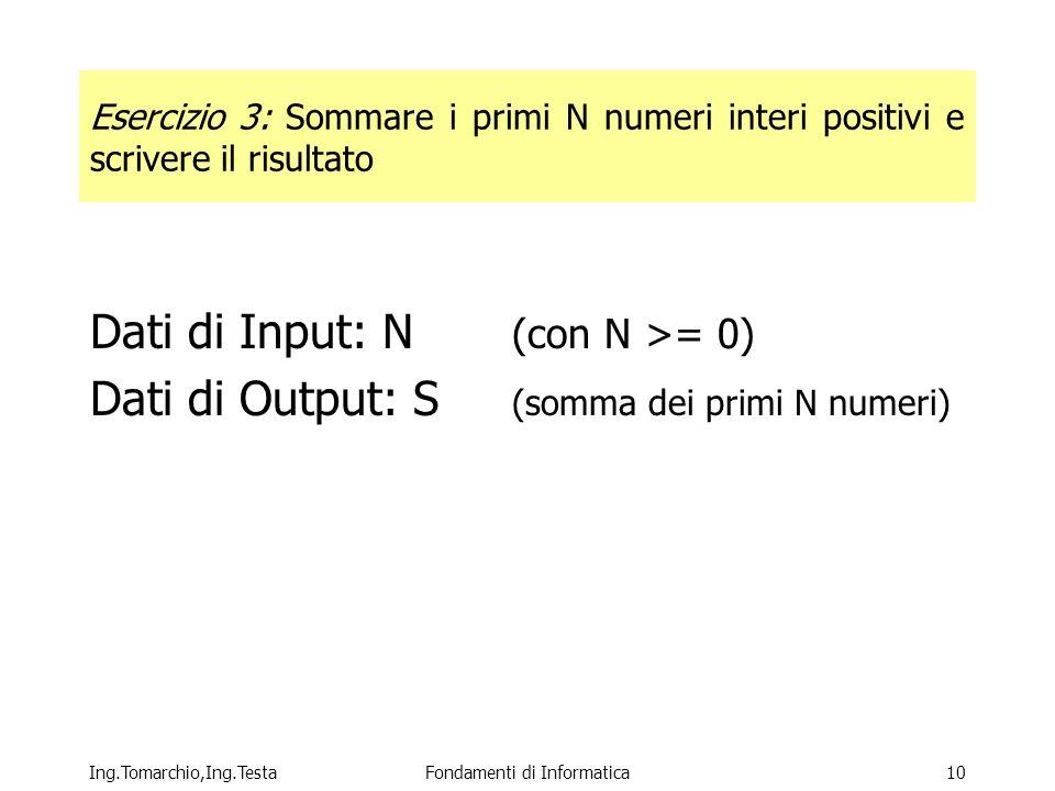 Ing.Tomarchio,Ing.TestaFondamenti di Informatica10 Esercizio 3: Sommare i primi N numeri interi positivi e scrivere il risultato Dati di Input: N (con N >= 0) Dati di Output: S (somma dei primi N numeri)