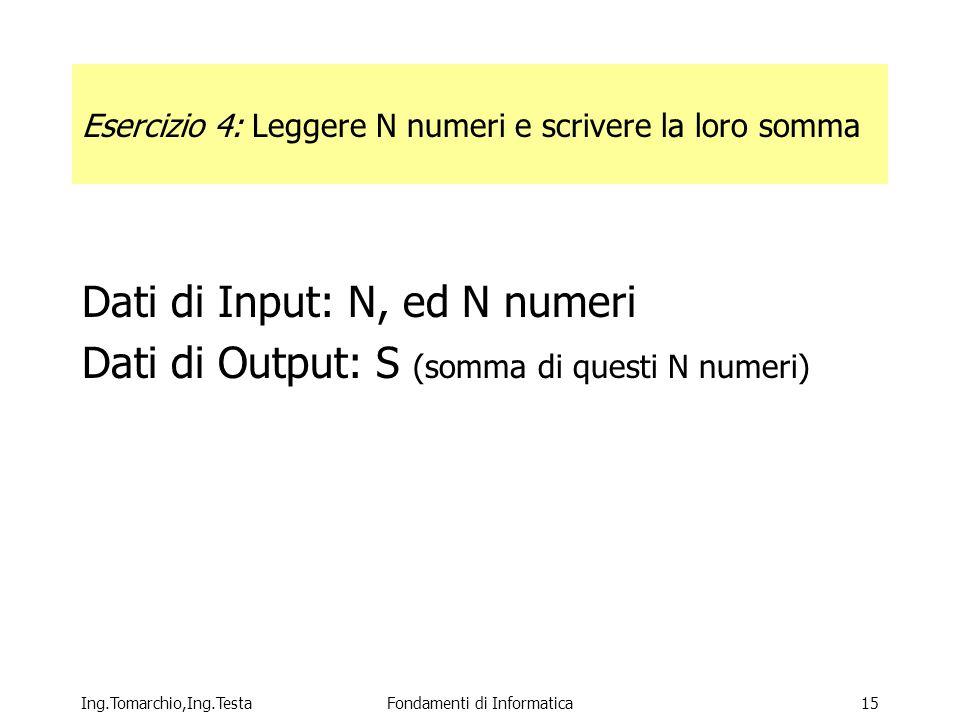 Ing.Tomarchio,Ing.TestaFondamenti di Informatica15 Esercizio 4: Leggere N numeri e scrivere la loro somma Dati di Input: N, ed N numeri Dati di Output: S (somma di questi N numeri)