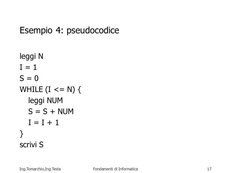 Ing.Tomarchio,Ing.TestaFondamenti di Informatica17 Esempio 4: pseudocodice leggi N I = 1 S = 0 WHILE (I <= N) { leggi NUM S = S + NUM I = I + 1 } scrivi S
