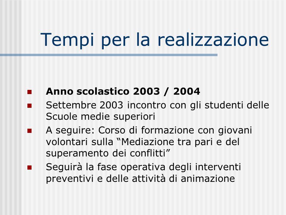 Tempi per la realizzazione Anno scolastico 2003 / 2004 Settembre 2003 incontro con gli studenti delle Scuole medie superiori A seguire: Corso di forma