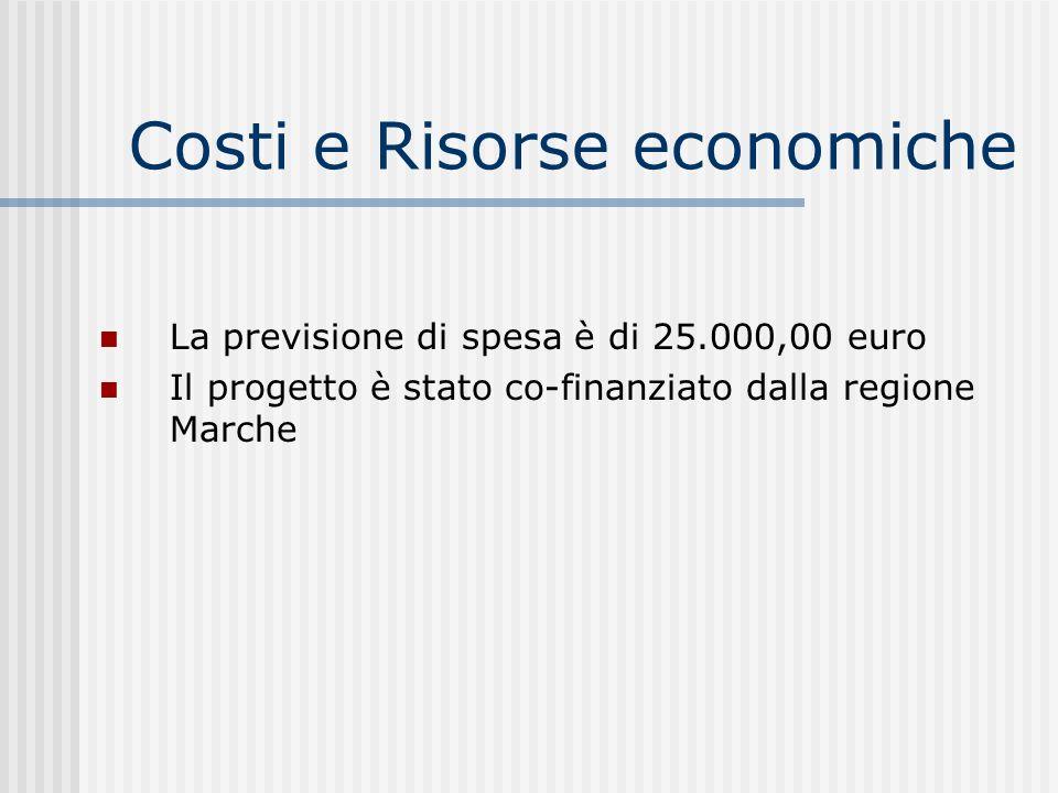 Costi e Risorse economiche La previsione di spesa è di 25.000,00 euro Il progetto è stato co-finanziato dalla regione Marche