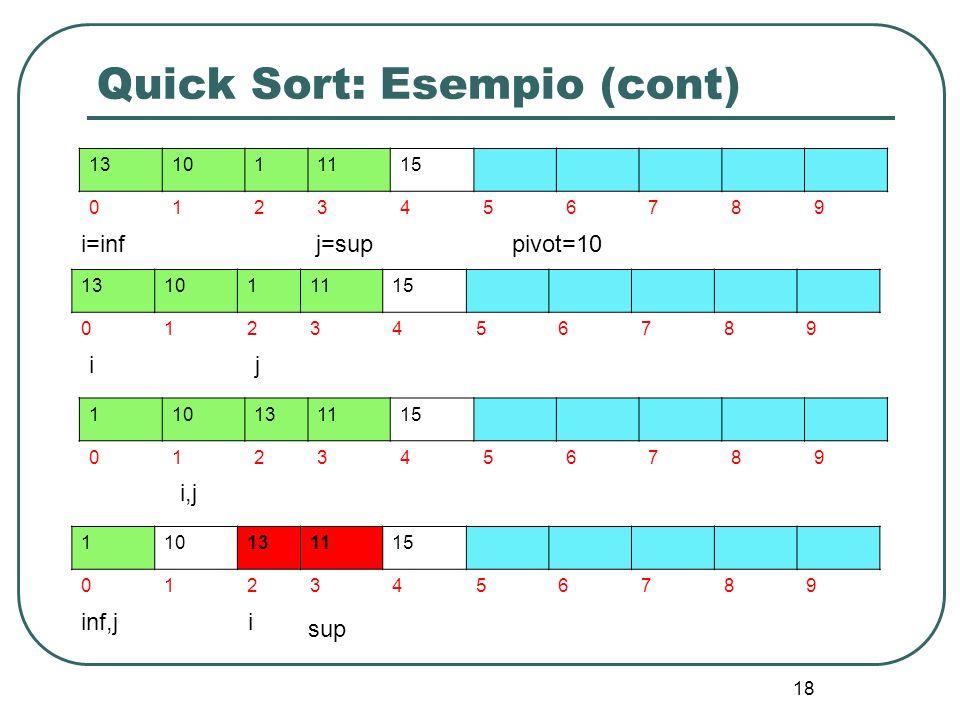 18 Quick Sort: Esempio (cont) 131011115 0123456789 i=infj=suppivot=10 131011115 0123456789 ij 110131115 0123456789 i,j 110131115 0123456789 inf,ji sup
