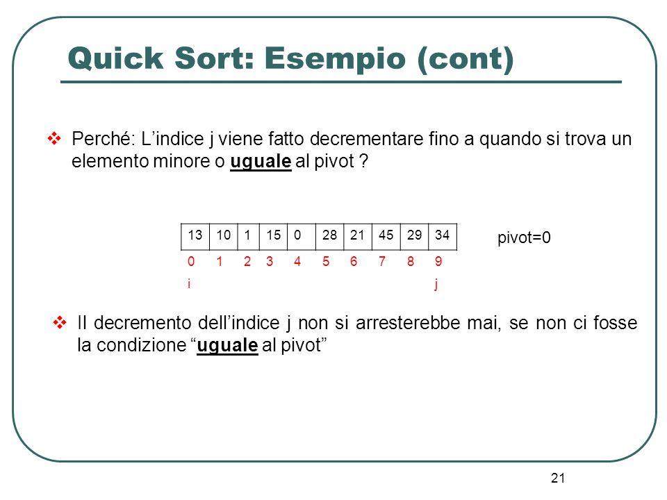 21 Perché: Lindice j viene fatto decrementare fino a quando si trova un elemento minore o uguale al pivot ? 131011502821452934 0123456789 ij Quick Sor