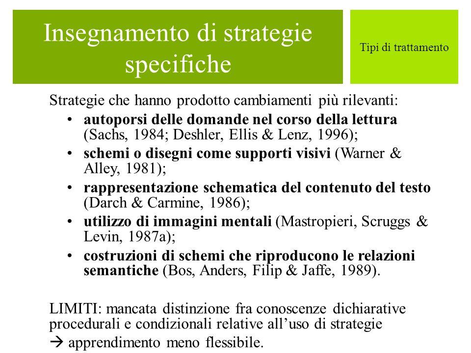 Insegnamento di strategie specifiche Tipi di trattamento Strategie che hanno prodotto cambiamenti più rilevanti: autoporsi delle domande nel corso del