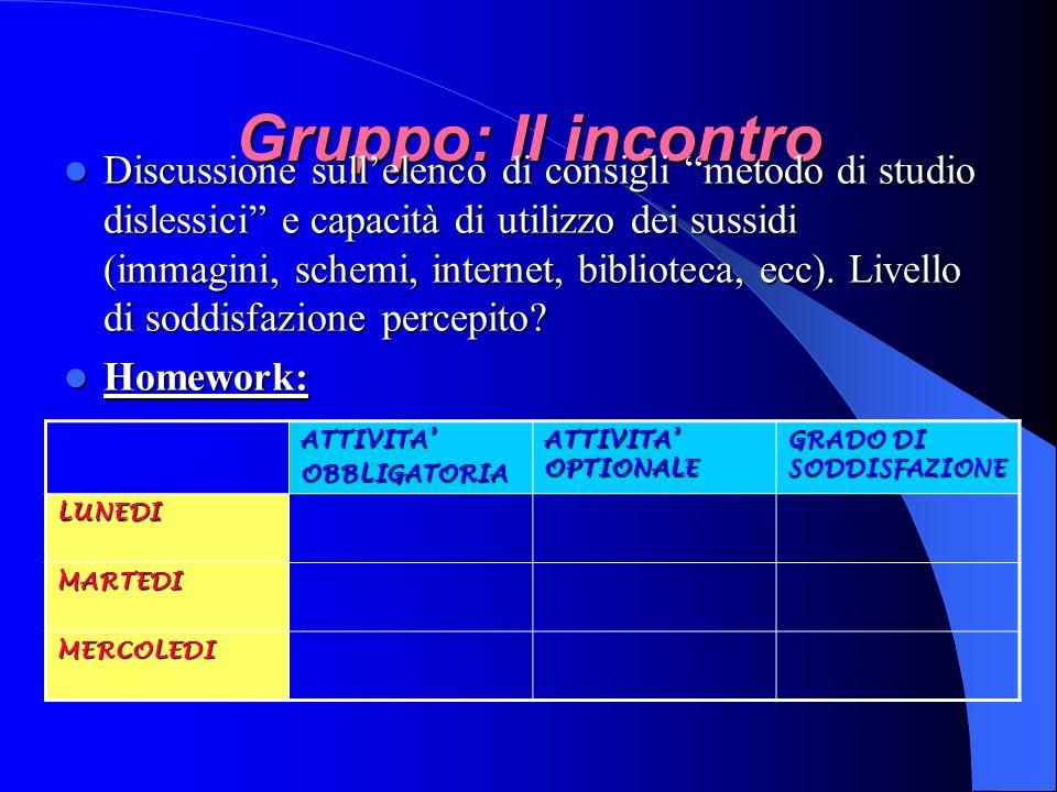 Gruppo: II incontro Discussione sullelenco di consigli metodo di studio dislessici e capacità di utilizzo dei sussidi (immagini, schemi, internet, bib