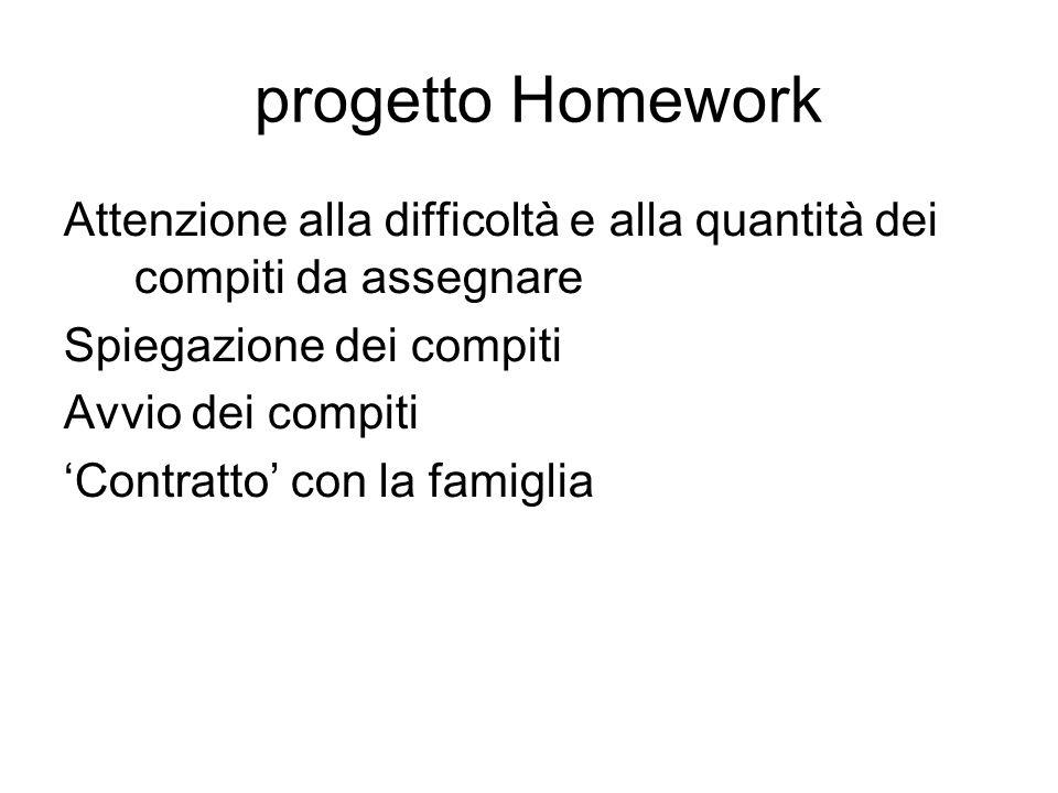 progetto Homework Attenzione alla difficoltà e alla quantità dei compiti da assegnare Spiegazione dei compiti Avvio dei compiti Contratto con la famig