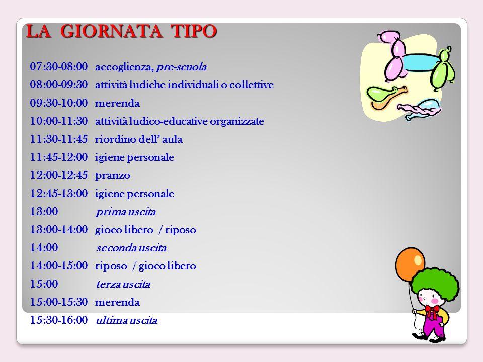 07:30-08:00 accoglienza, pre-scuola 08:00-09:30 attività ludiche individuali o collettive 09:30-10:00 merenda 10:00-11:30 attività ludico-educative or
