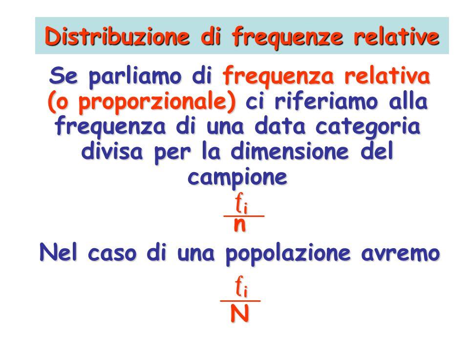 Distribuzione di frequenze relative Se parliamo di frequenza relativa (o proporzionale) ci riferiamo alla frequenza di una data categoria divisa per l