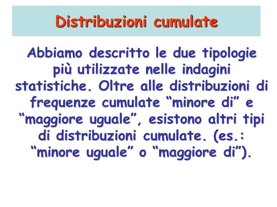 Distribuzioni cumulate Abbiamo descritto le due tipologie più utilizzate nelle indagini statistiche. Oltre alle distribuzioni di frequenze cumulate mi